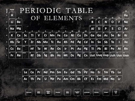Periodic Table by Vision Studio art print