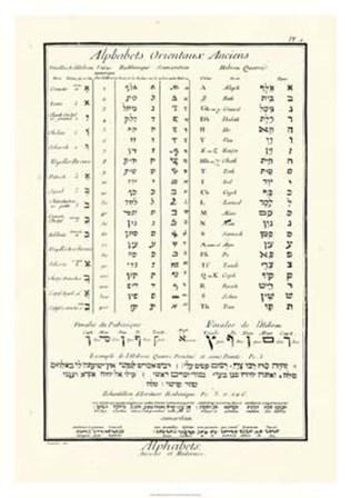 Alphabets Orientaux art print