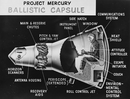 Cutaway Drawing of the Project Mercury Ballistic Capsule by Stocktrek Images art print