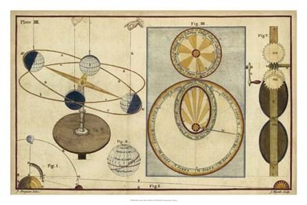 Distance of Sun, Moon & Planets by James Ferguson art print