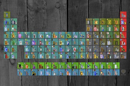 License Plate - Periodic Table by Design Turnpike art print